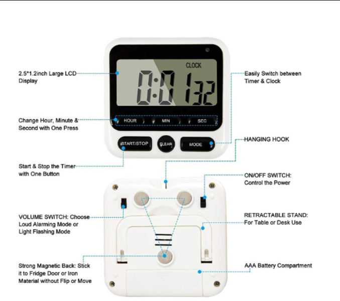 Magnetic electronic timer HX 106
